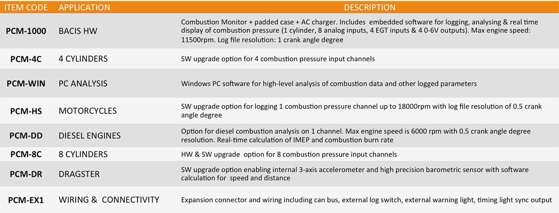 PLEX PCM-1000 OPTIONS
