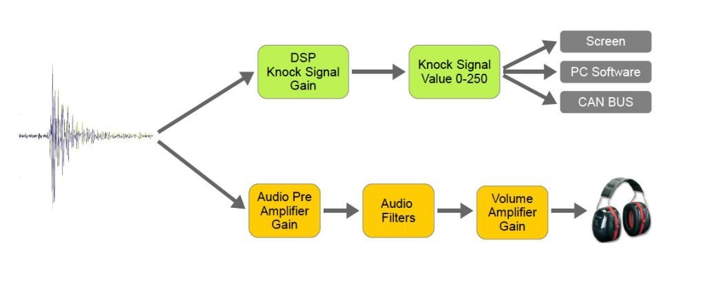 HOW_KNOCK_MONITOR_V2_WORKS_GRAPH